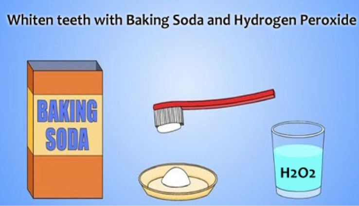 Teeth Whitening With Hydrogen Peroxide Recipe Smart Teeth Whitening
